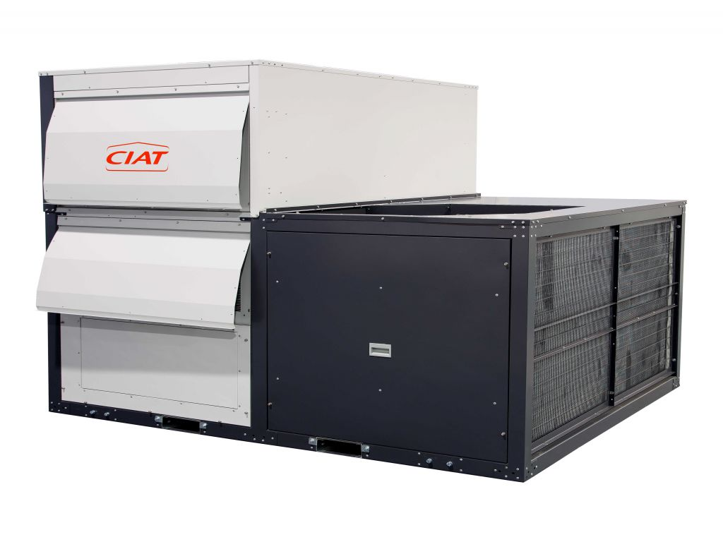 CIAT - New products